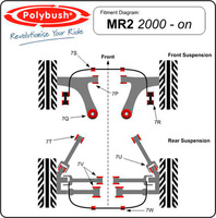Thumb polybush mr2 roadster 2000 toyota9