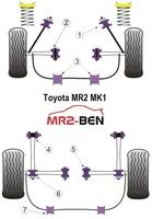 Toyota MR2 Mk3 ZZW30 Rear Control Arm Tie Bar Inner Bush Kit SuperPro Poly